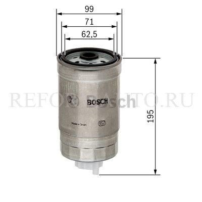 MOUDS Filtre à huile Fiat Iveco UAZ oc570